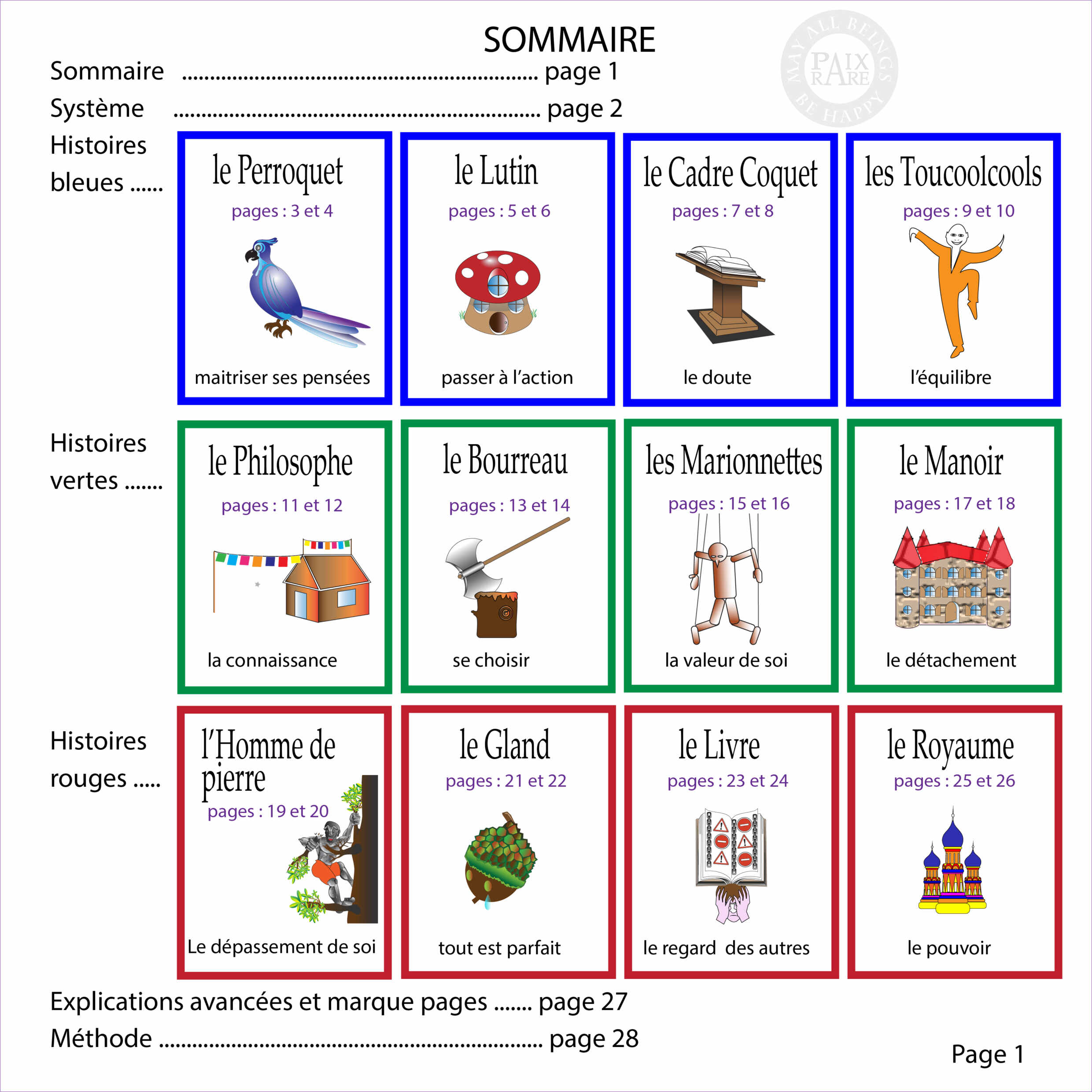 page 1 sommaire